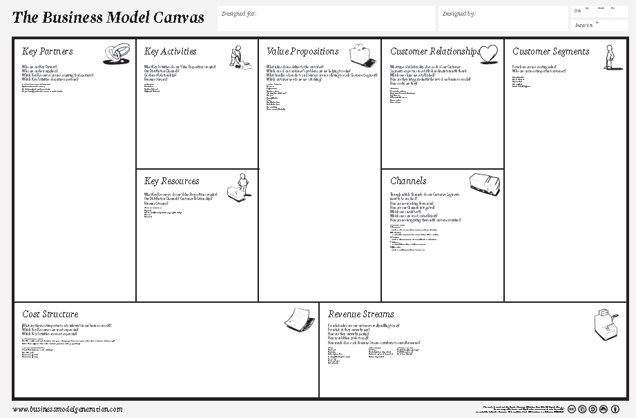 Business plan canvas examples